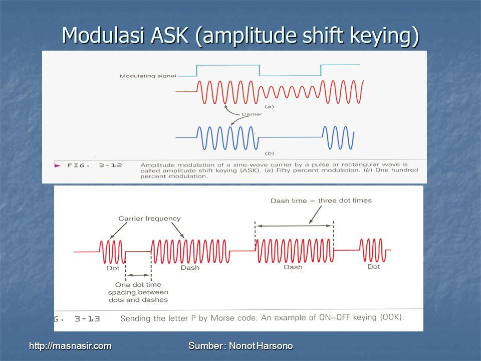 Modulasi ASK (amplitude shift keying)