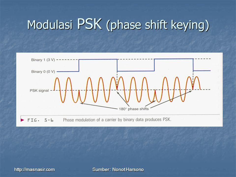 Modulasi PSK (phase shift keying)