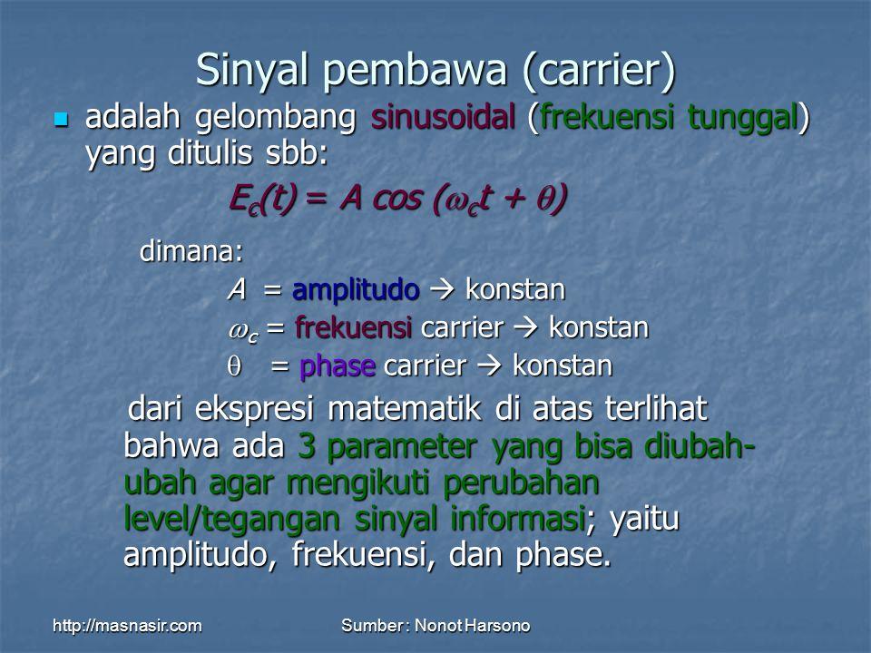 Sinyal pembawa (carrier)