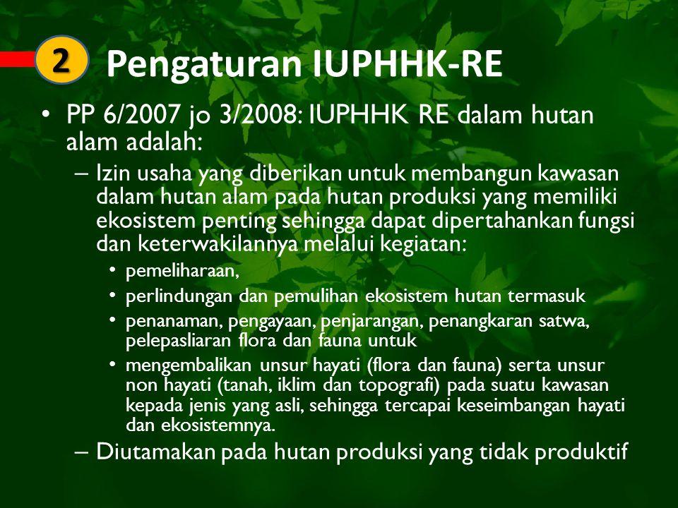 Pengaturan IUPHHK-RE 2. PP 6/2007 jo 3/2008: IUPHHK RE dalam hutan alam adalah: