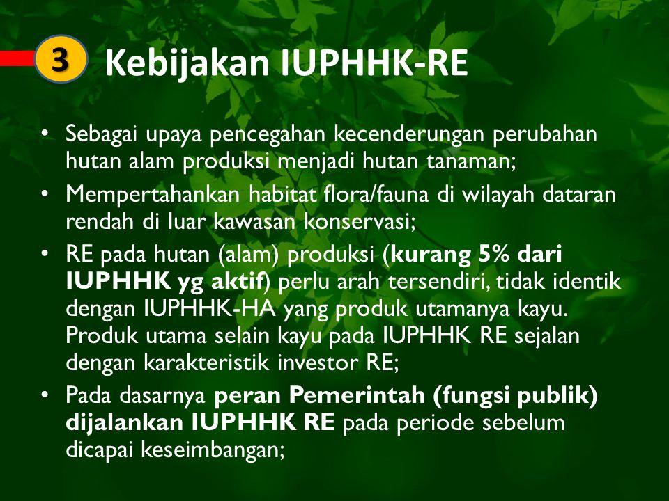 Kebijakan IUPHHK-RE 3. Sebagai upaya pencegahan kecenderungan perubahan hutan alam produksi menjadi hutan tanaman;