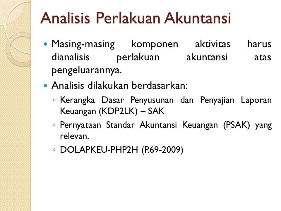 Analisis Perlakuan Akuntansi