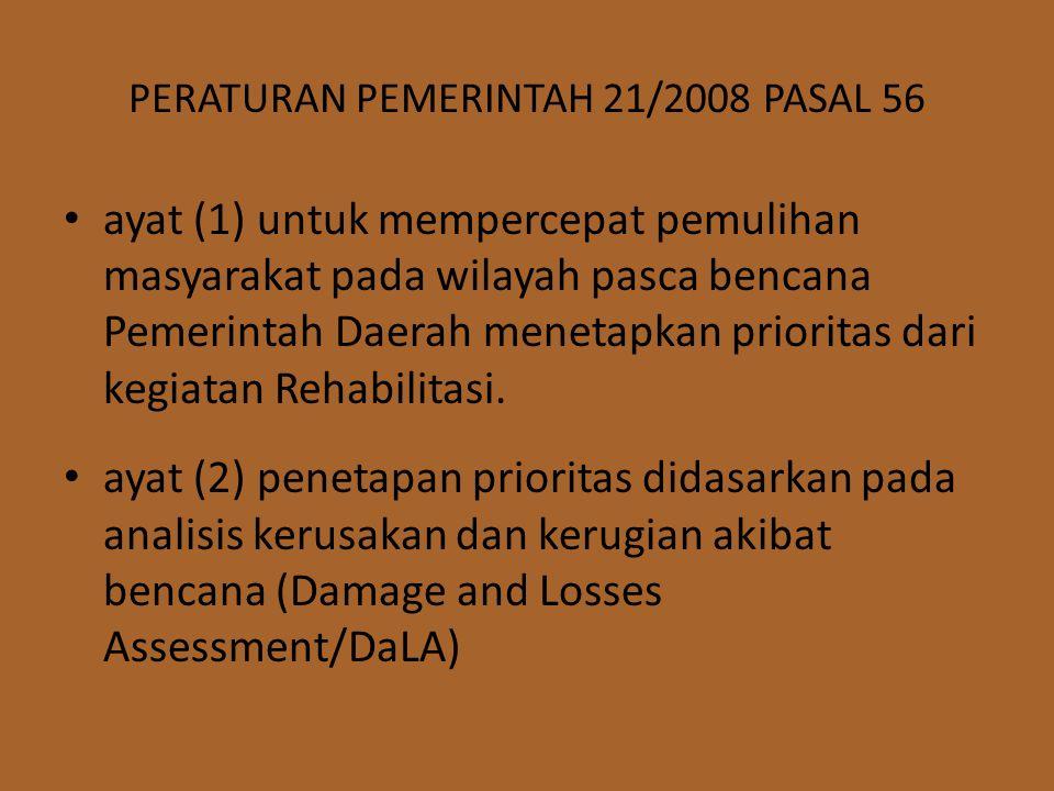 PERATURAN PEMERINTAH 21/2008 PASAL 56