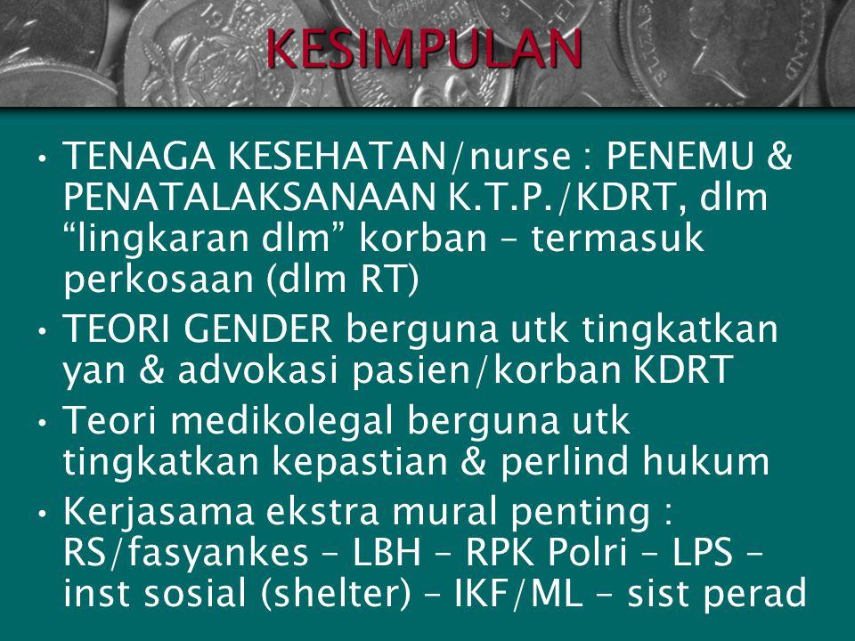 KESIMPULAN TENAGA KESEHATAN/nurse : PENEMU & PENATALAKSANAAN K.T.P./KDRT, dlm lingkaran dlm korban – termasuk perkosaan (dlm RT)