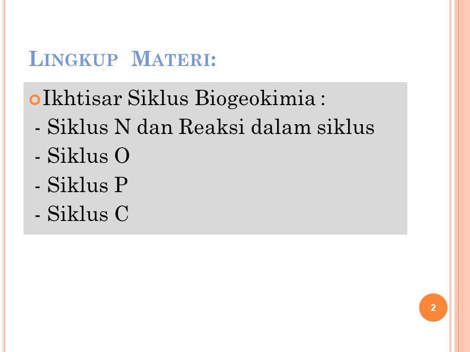 Lingkup Materi: Ikhtisar Siklus Biogeokimia : - Siklus N dan Reaksi dalam siklus. - Siklus O. - Siklus P.