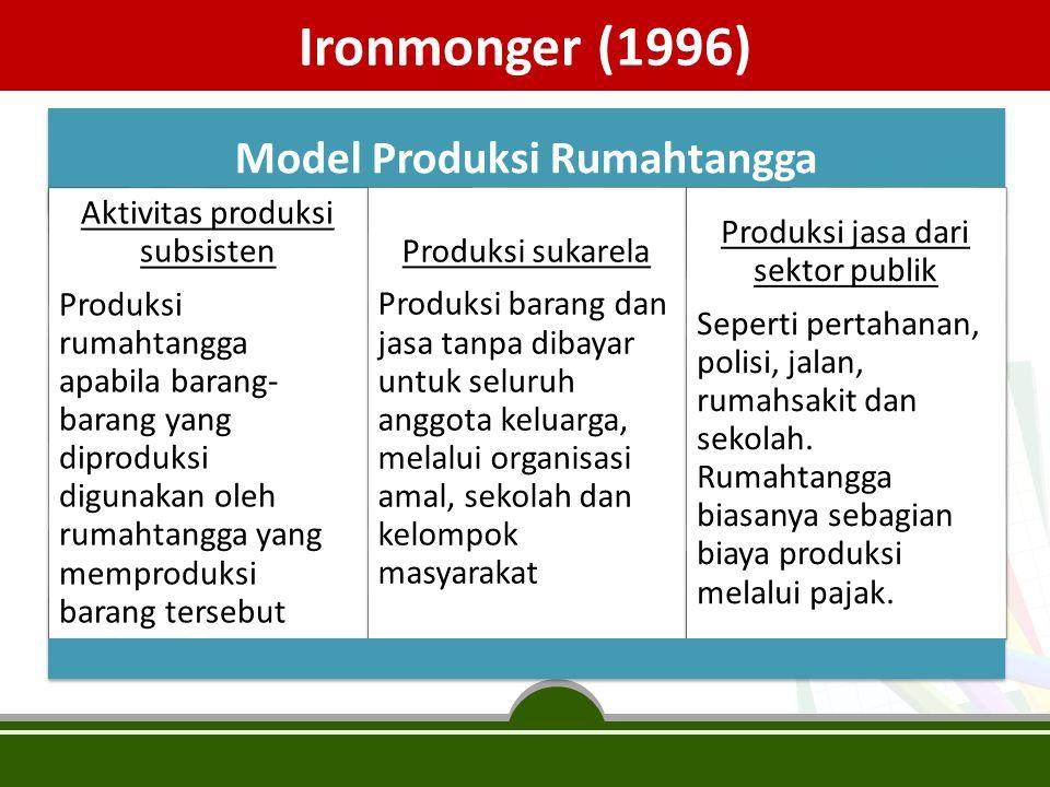 Model Produksi Rumahtangga