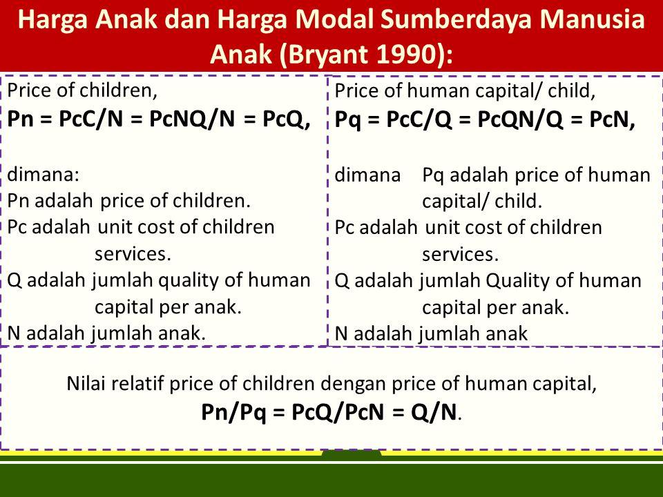 Harga Anak dan Harga Modal Sumberdaya Manusia Anak (Bryant 1990):