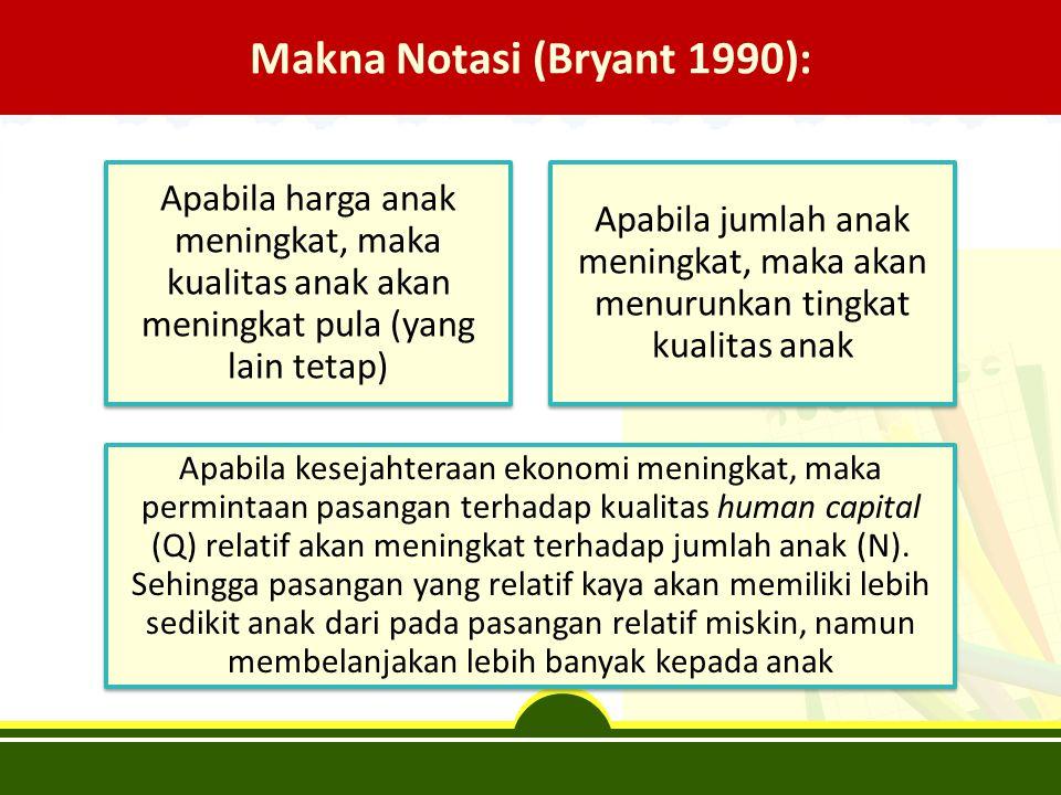 Makna Notasi (Bryant 1990):