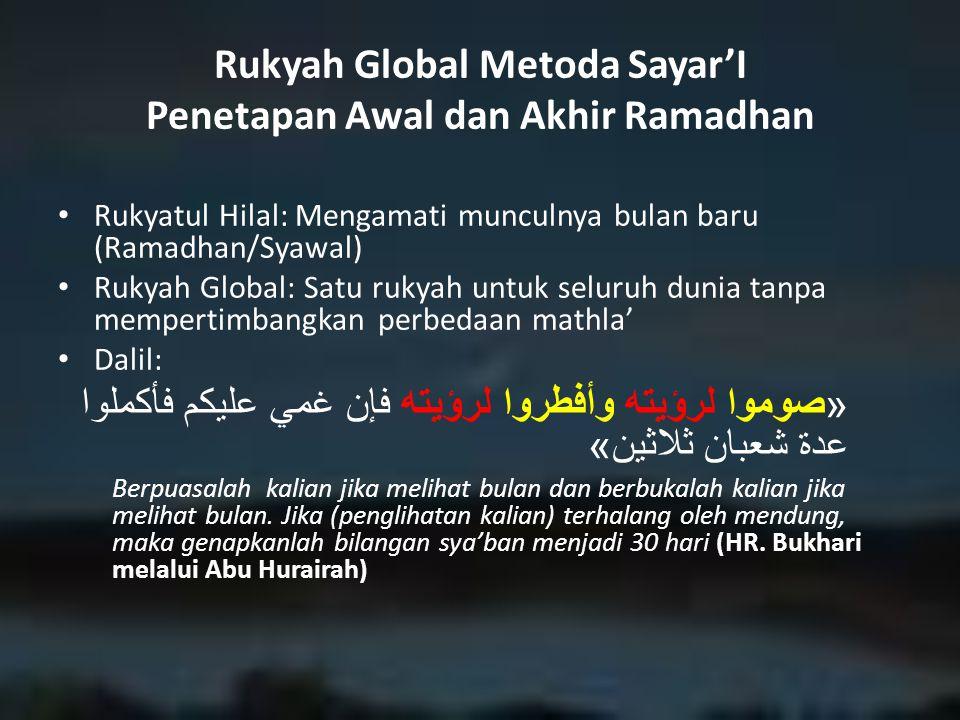 Rukyah Global Metoda Sayar'I Penetapan Awal dan Akhir Ramadhan