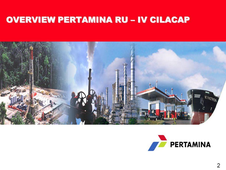 OVERVIEW PERTAMINA RU – IV CILACAP