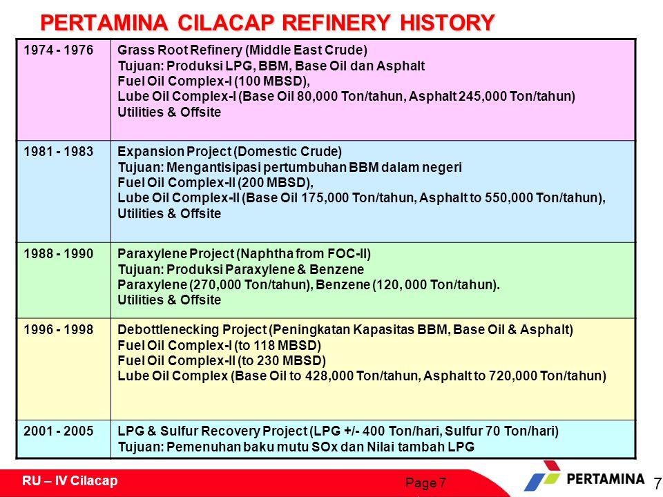 PERTAMINA CILACAP REFINERY HISTORY