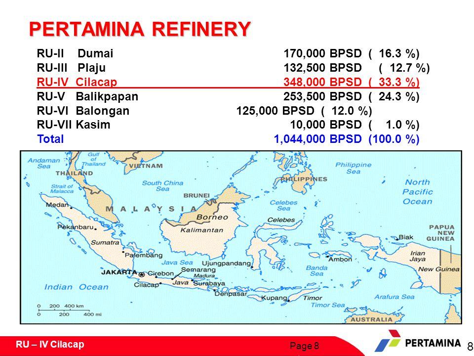 PERTAMINA REFINERY RU-II Dumai 170,000 BPSD ( 16.3 %)