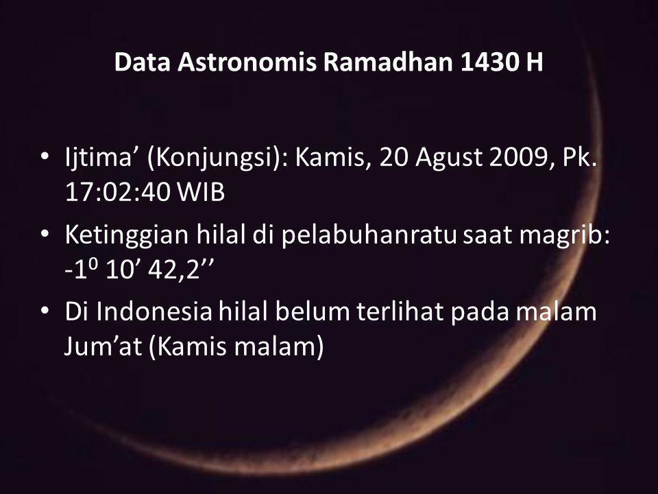 Data Astronomis Ramadhan 1430 H