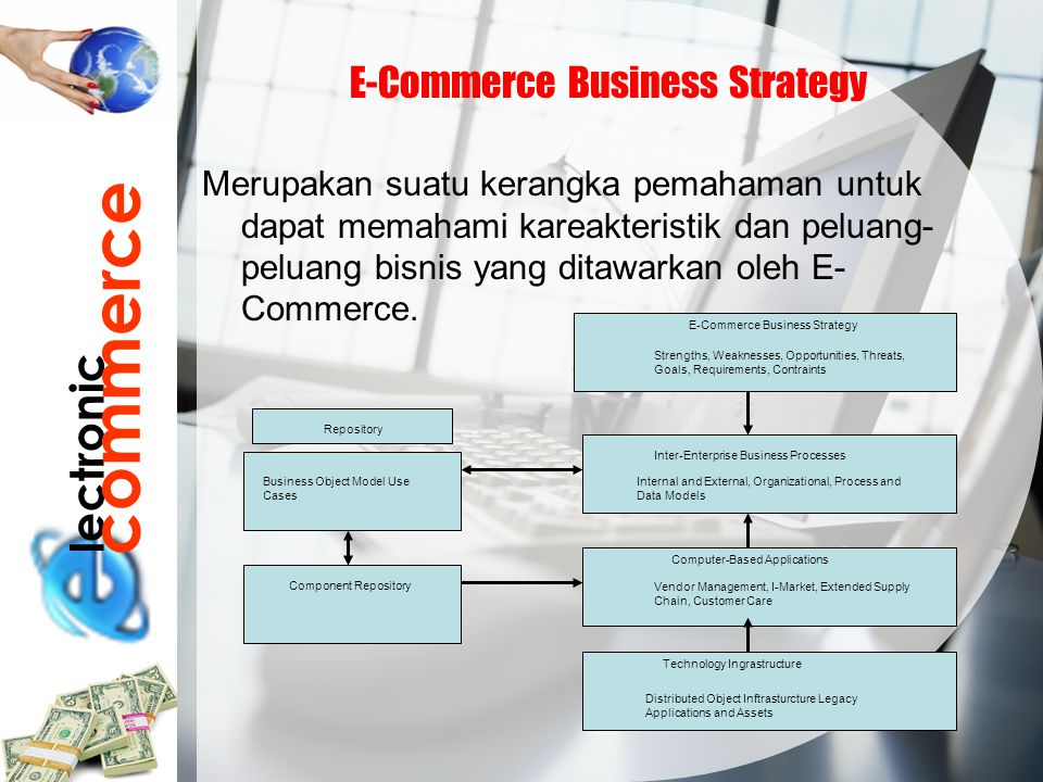 commerce lectronic E-Commerce Business Strategy
