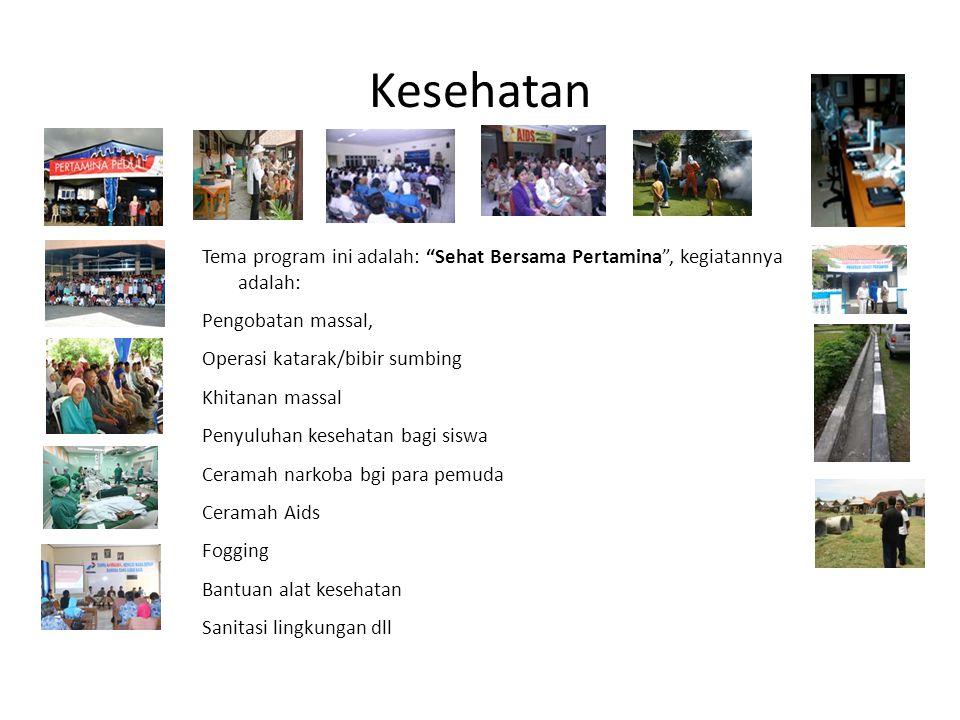 Kesehatan Tema program ini adalah: Sehat Bersama Pertamina , kegiatannya adalah: Pengobatan massal,