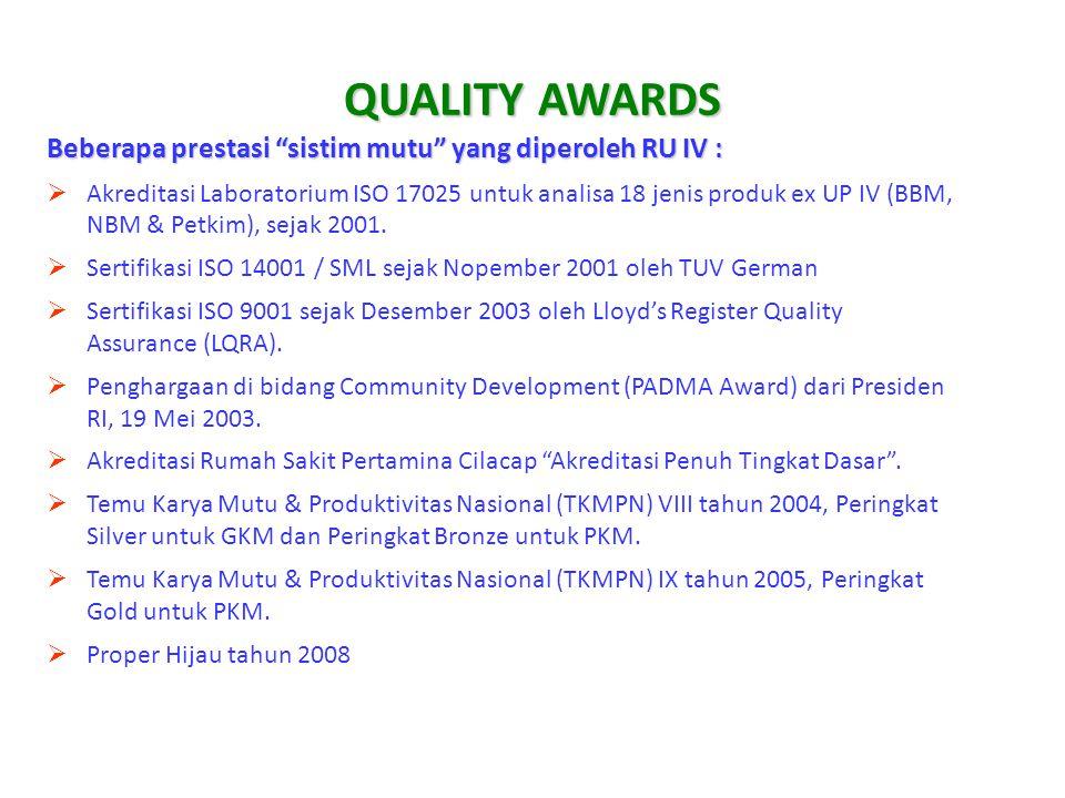 QUALITY AWARDS Beberapa prestasi sistim mutu yang diperoleh RU IV :