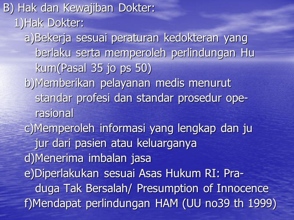 B) Hak dan Kewajiban Dokter: