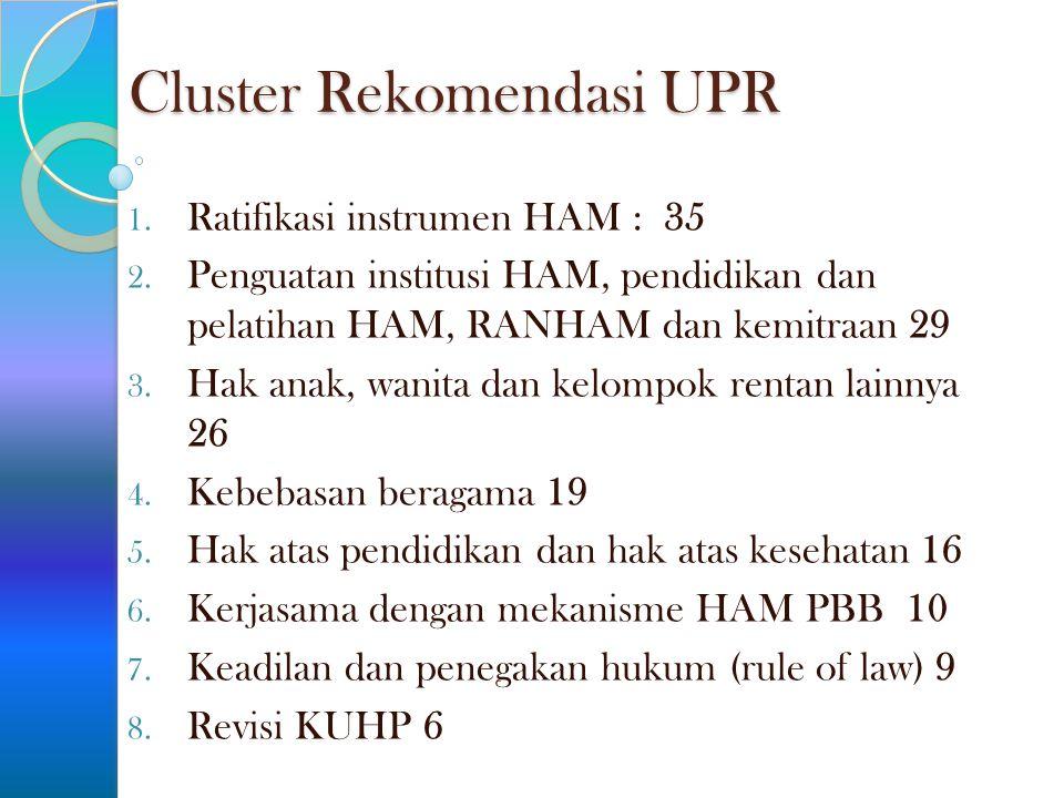 Cluster Rekomendasi UPR