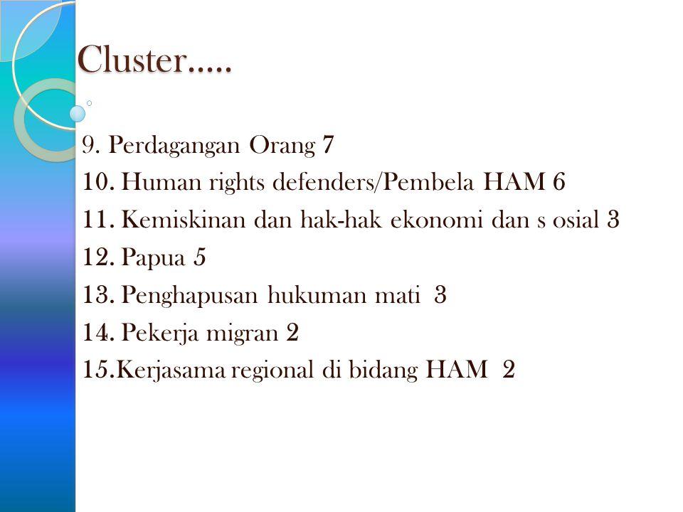 Cluster..... 9. Perdagangan Orang 7