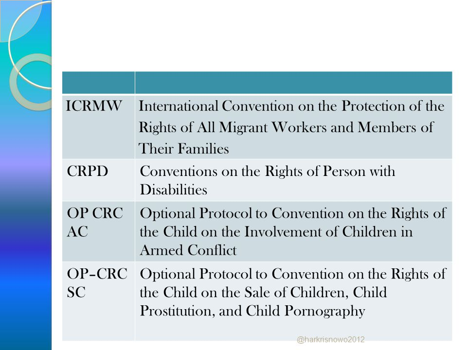 Conventions on the Rights of Person with Disabilities OP CRC AC