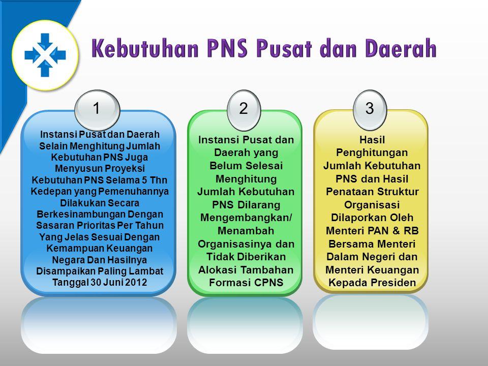 Kebutuhan PNS Pusat dan Daerah