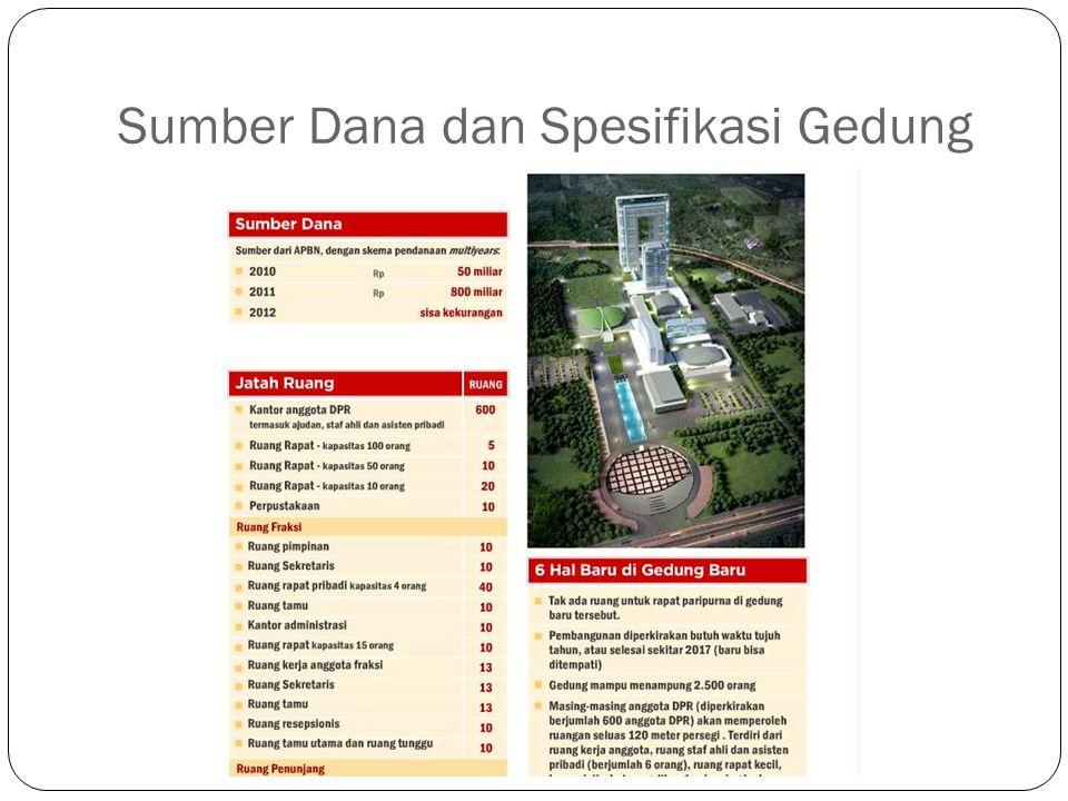 Sumber Dana dan Spesifikasi Gedung