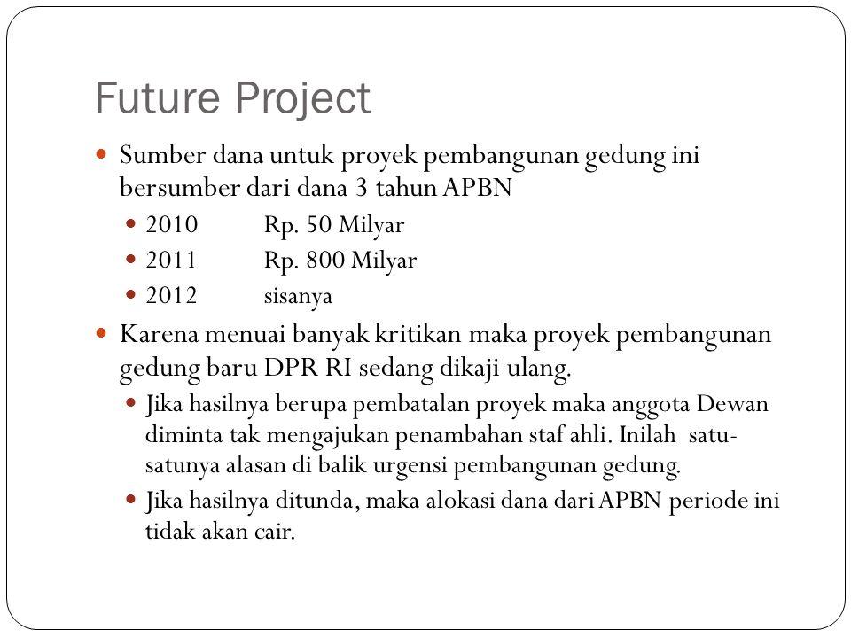 Future Project Sumber dana untuk proyek pembangunan gedung ini bersumber dari dana 3 tahun APBN. 2010 Rp. 50 Milyar.