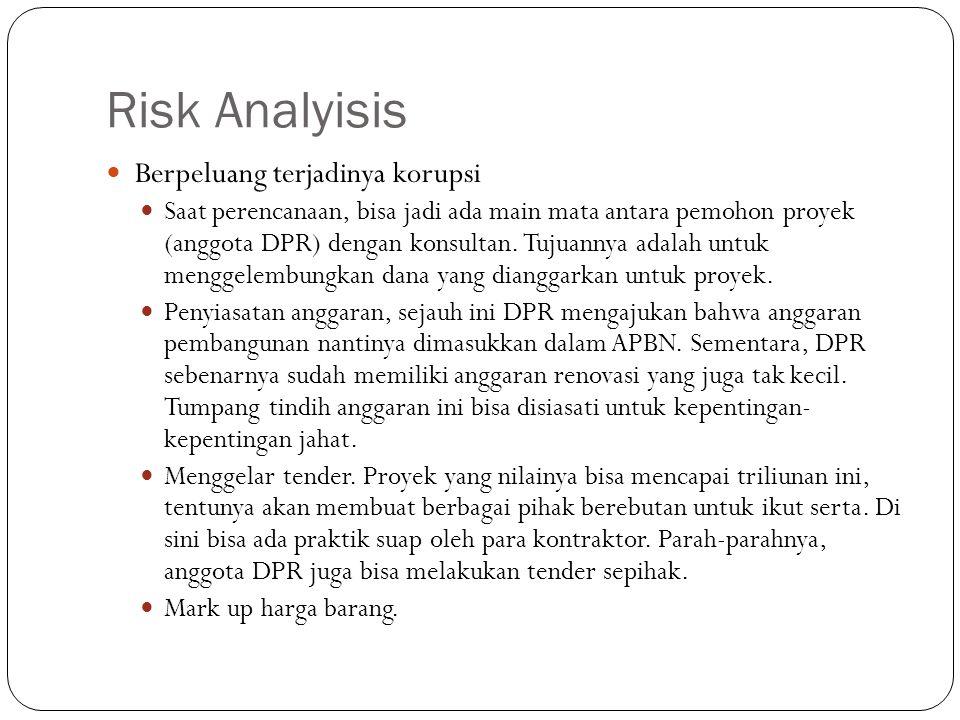 Risk Analyisis Berpeluang terjadinya korupsi