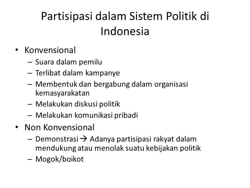 Partisipasi dalam Sistem Politik di Indonesia