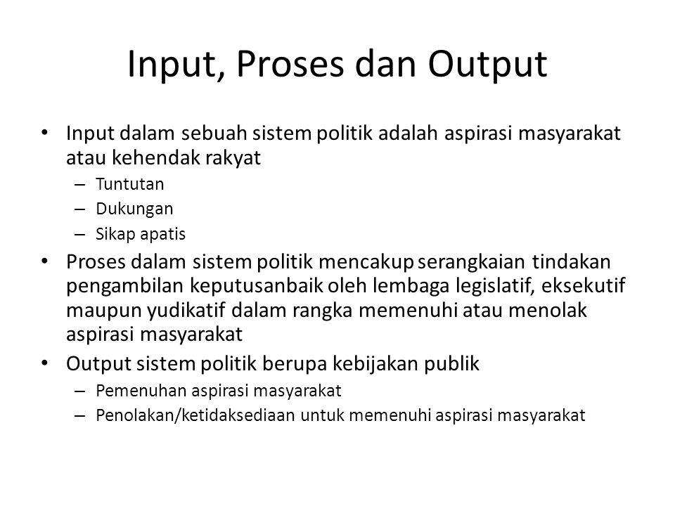 Input, Proses dan Output