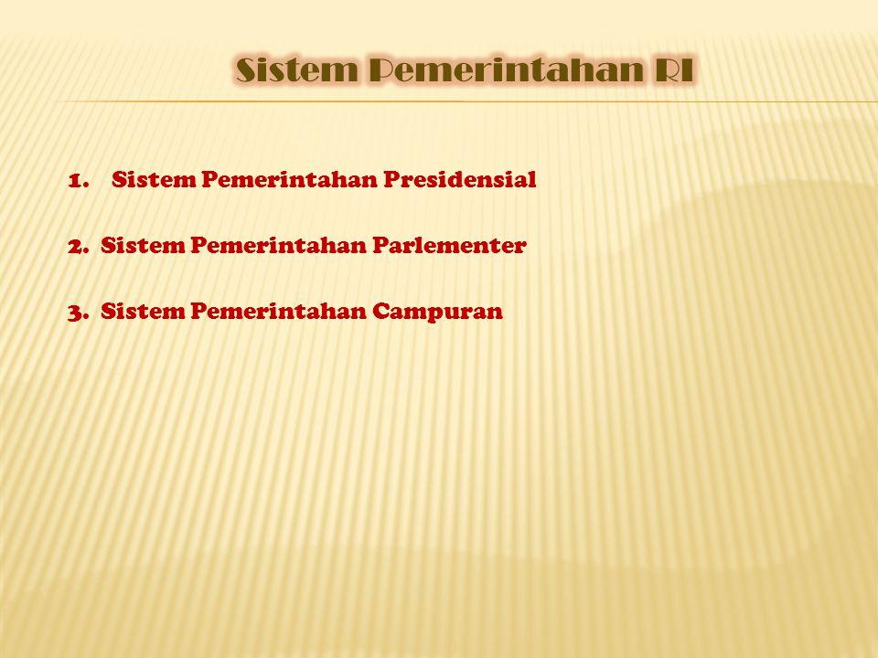 Sistem Pemerintahan RI