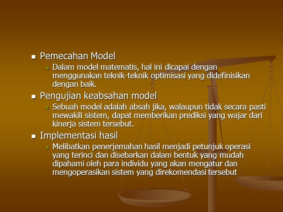 Pengujian keabsahan model