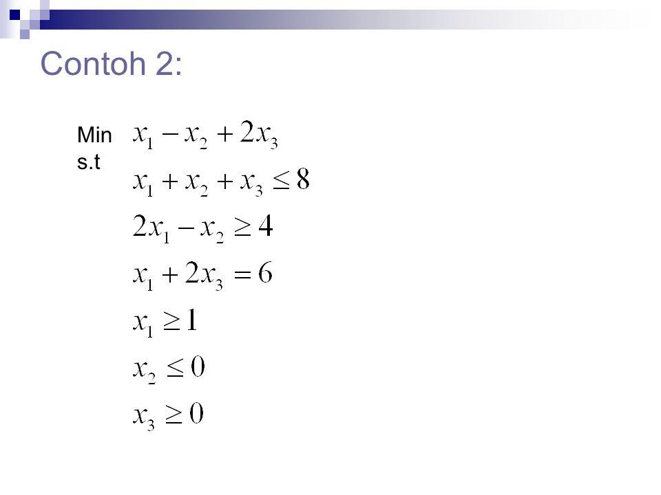 Contoh 2: Min s.t