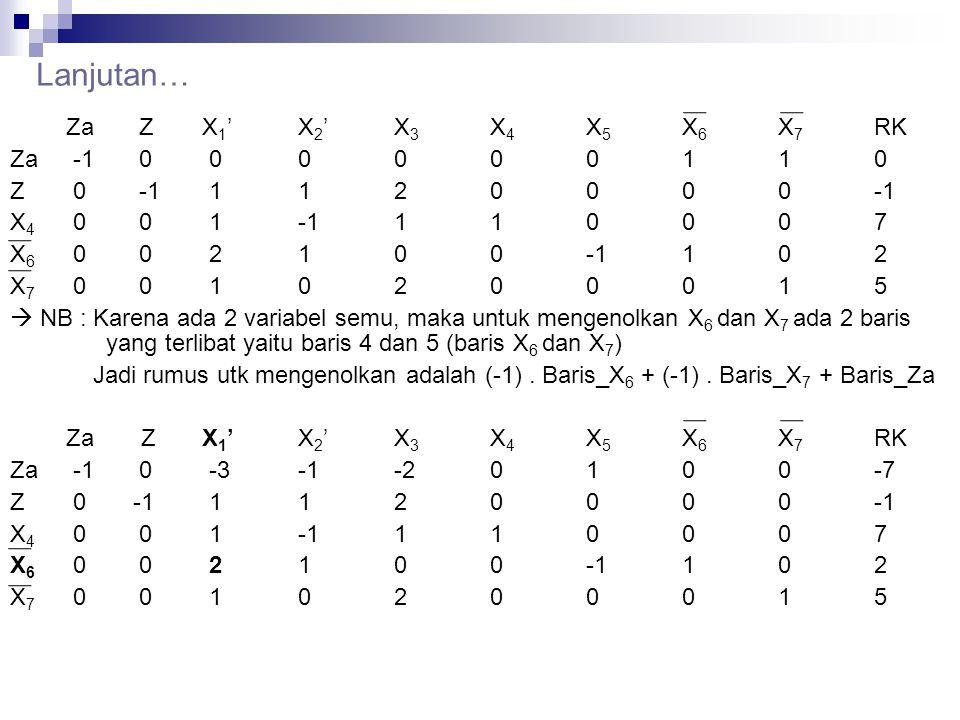 Lanjutan… Za Z X1' X2' X3 X4 X5 X6 X7 RK Za -1 0 0 0 0 0 0 1 1 0