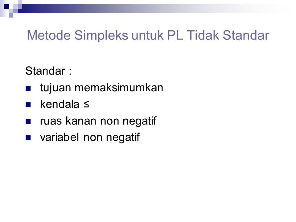 Metode Simpleks untuk PL Tidak Standar