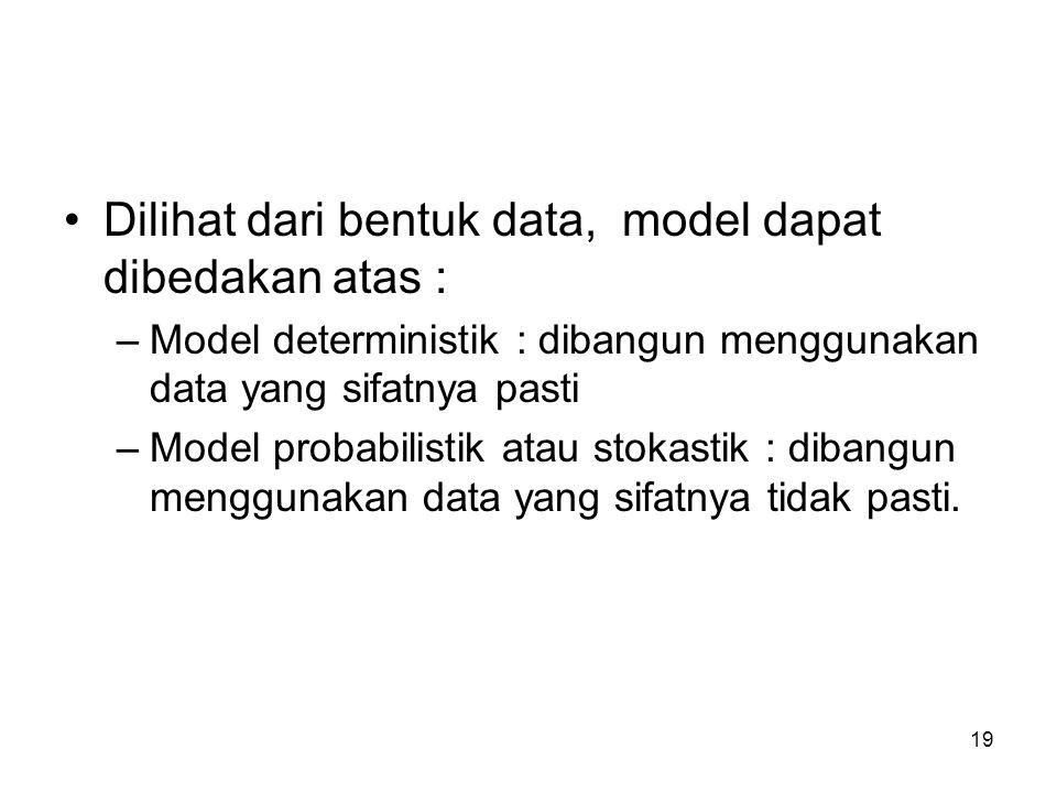 Dilihat dari bentuk data, model dapat dibedakan atas :