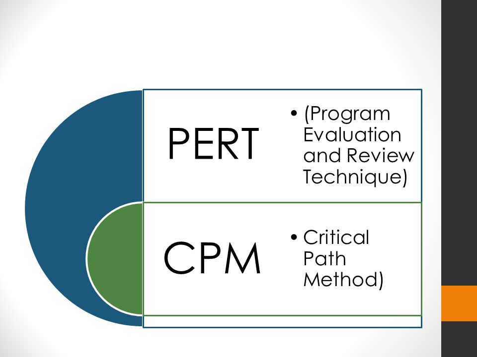 PERT CPM (Program Evaluation and Review Technique)