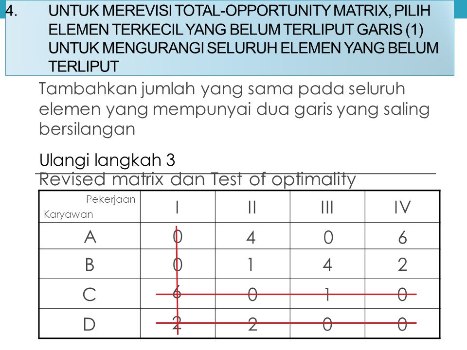 Revised matrix dan Test of optimality I II III IV A 5 1 7 B 2 3 C D