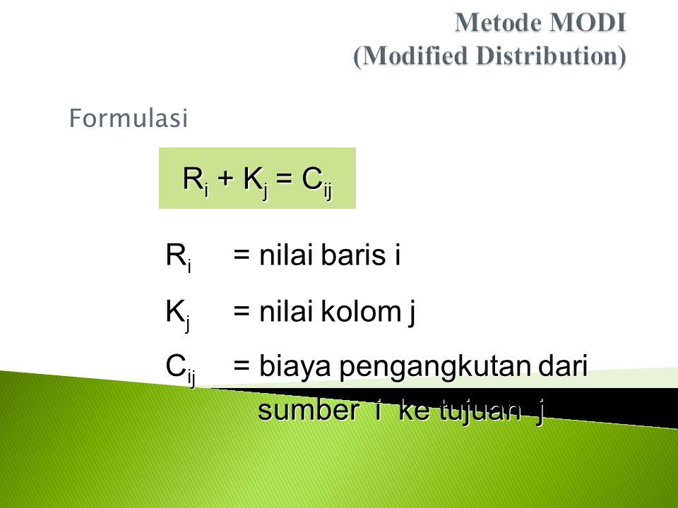Metode MODI (Modified Distribution)