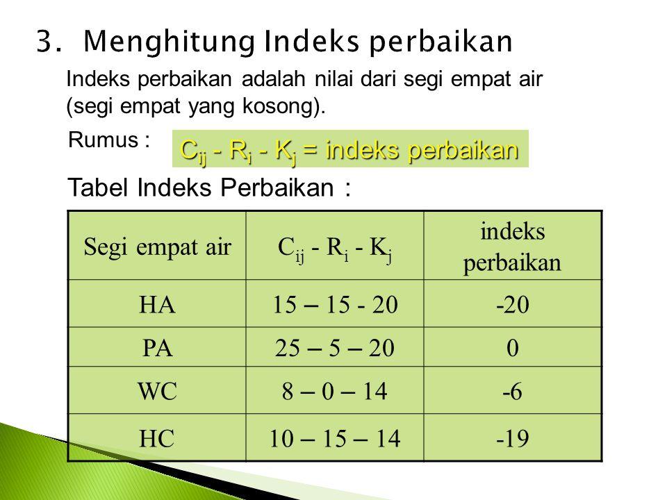 3. Menghitung Indeks perbaikan