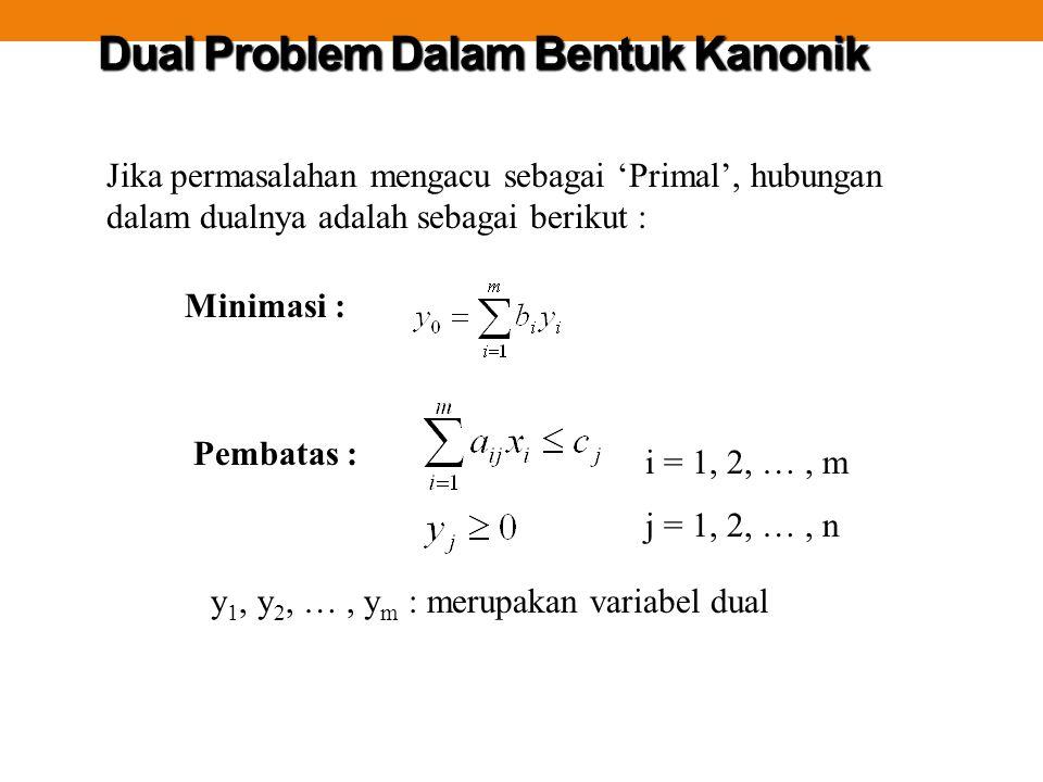 Dual Problem Dalam Bentuk Kanonik