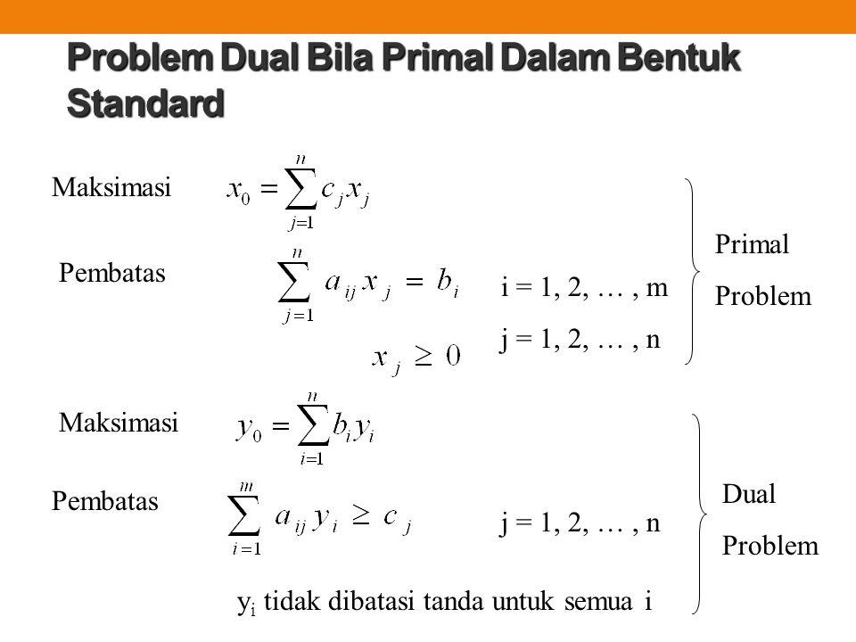 Problem Dual Bila Primal Dalam Bentuk Standard