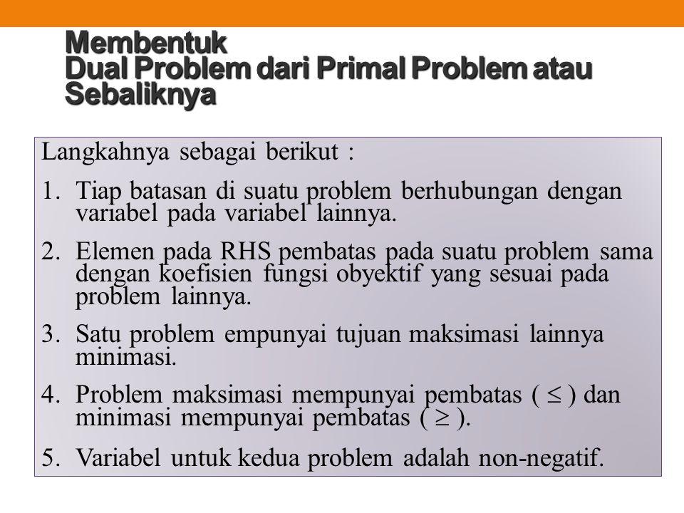 Membentuk Dual Problem dari Primal Problem atau Sebaliknya