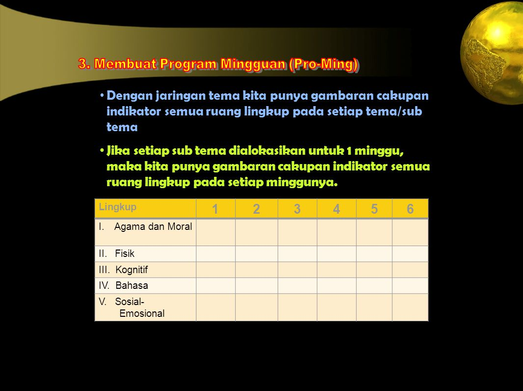 3. Membuat Program Mingguan (Pro-Ming)
