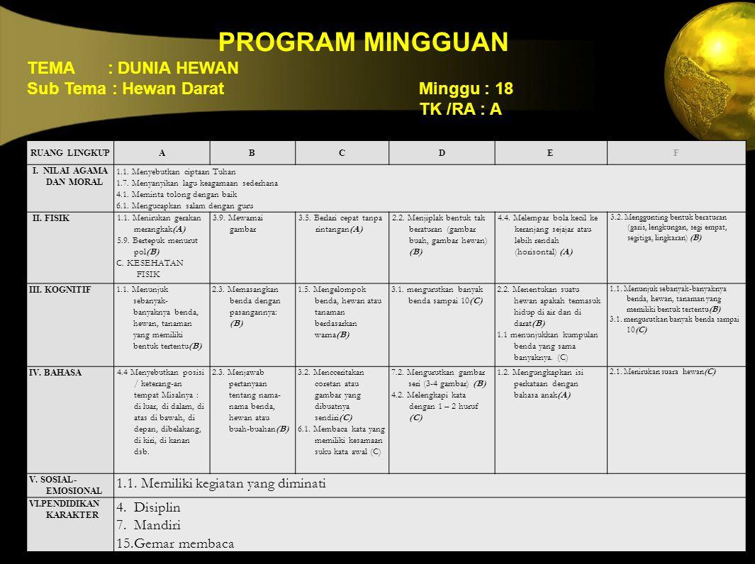 PROGRAM MINGGUAN TEMA : DUNIA HEWAN Sub Tema : Hewan Darat Minggu : 18