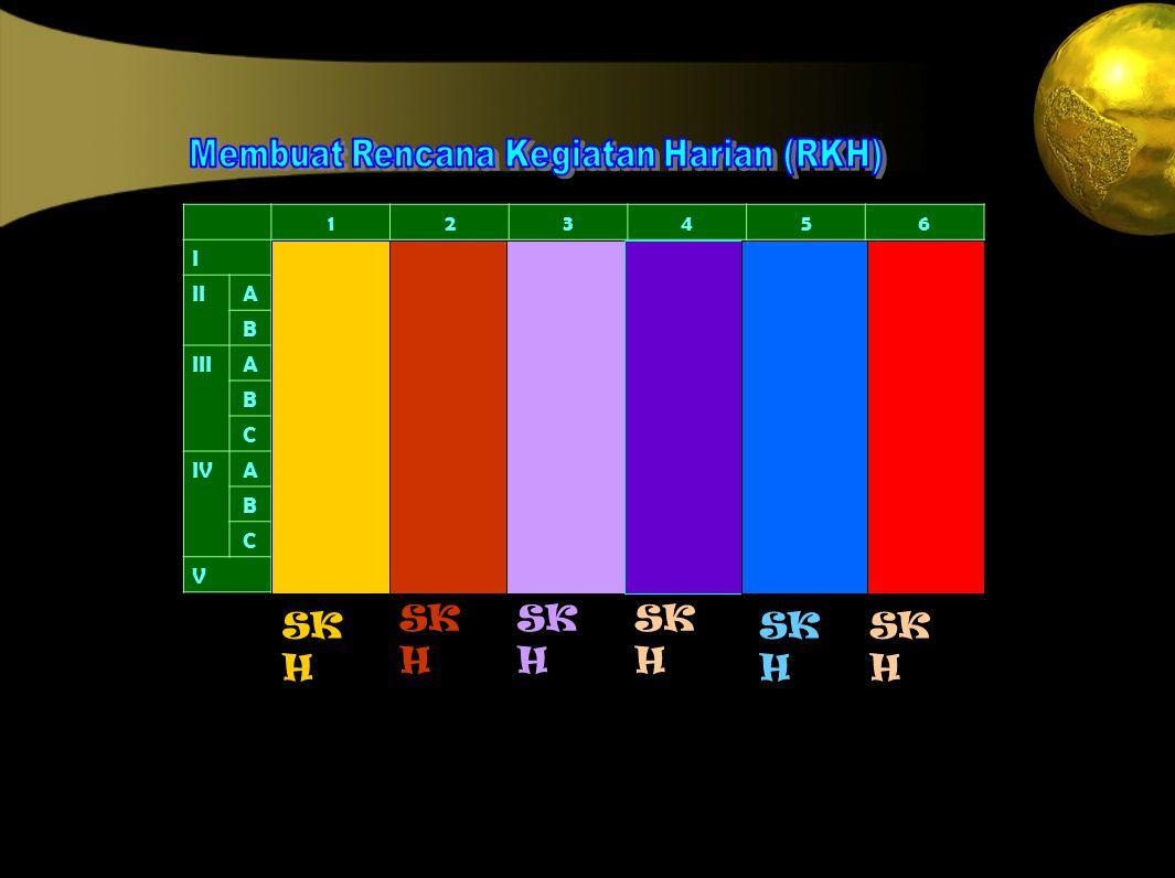 Membuat Rencana Kegiatan Harian (RKH)