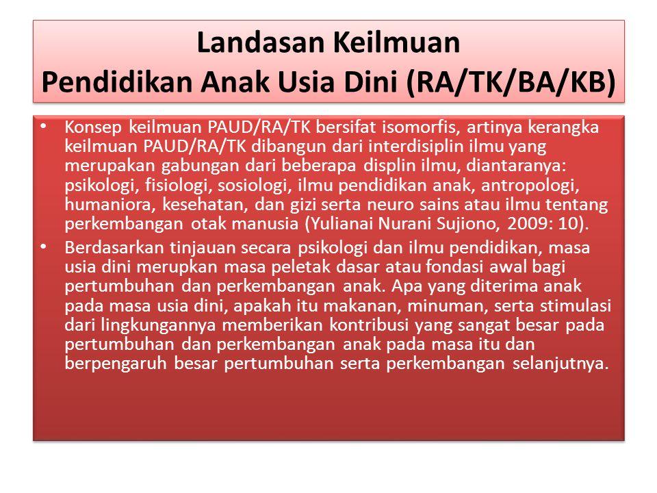Landasan Keilmuan Pendidikan Anak Usia Dini (RA/TK/BA/KB)