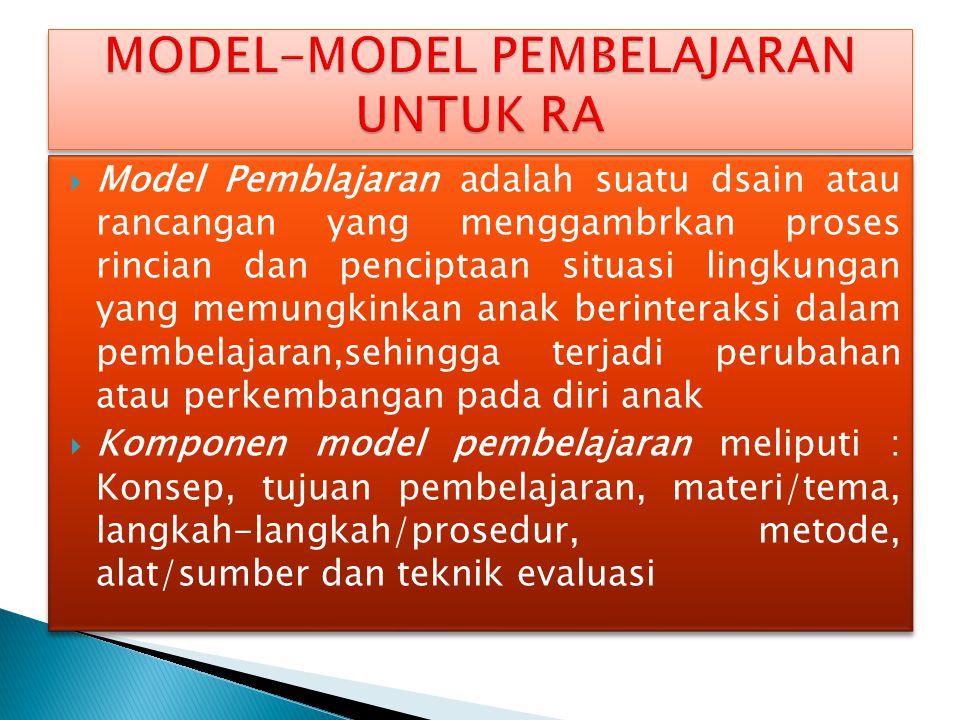 MODEL-MODEL PEMBELAJARAN UNTUK RA