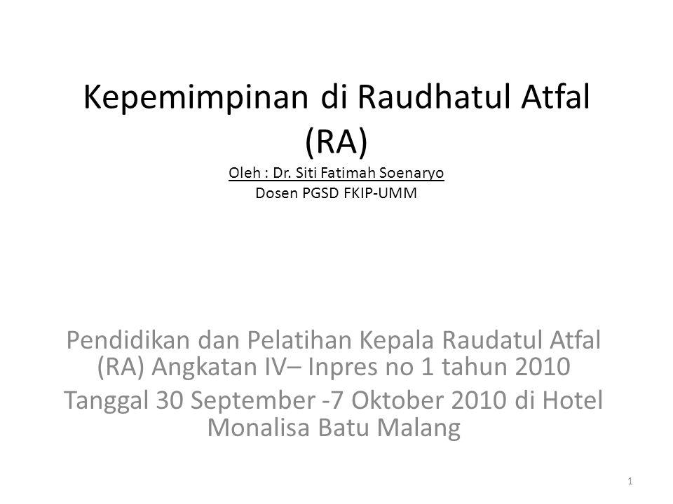 Tanggal 30 September -7 Oktober 2010 di Hotel Monalisa Batu Malang