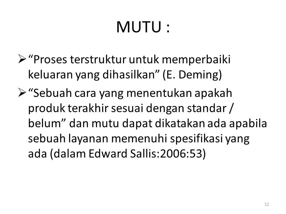 MUTU : Proses terstruktur untuk memperbaiki keluaran yang dihasilkan (E. Deming)
